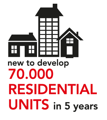 New to develop 70.000 residential units in 5 years