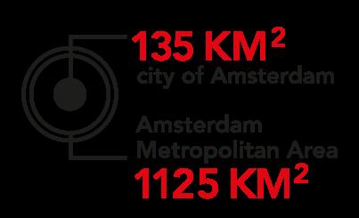 135 km2 City of Amsterdam, Amsterdam Metropolitan Area 1125 km2