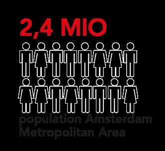 2,4 million population Amsterdam Metropolitan Area
